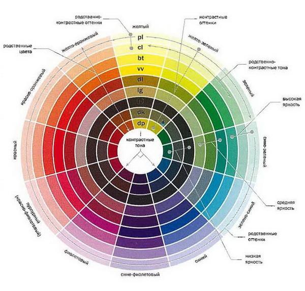 Какие цвета подходят друг к другу